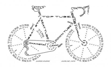 typographic-bicycle